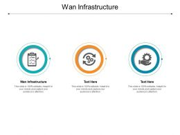 Wan Infrastructure Ppt Powerpoint Presentation Infographics Outline Cpb