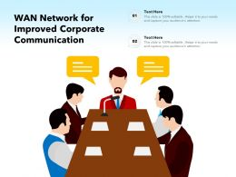 WAN Network For Improved Corporate Communication