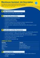 Warehouse Assistant Job Description Presentation Report Infographic PPT PDF Document