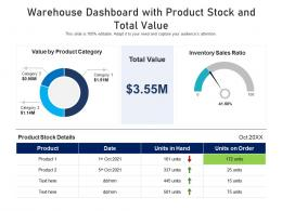Warehouse Dashboard With Product Stock And Total Value