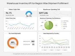 Warehouse Inventory KPI For Region Wise Shipment Fulfillment