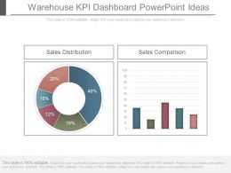 Warehouse Kpi Dashboard Powerpoint Ideas