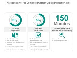 Warehouse Kpi For Completed Correct Orders Inspection Time Ppt Slide