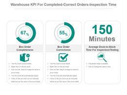 Warehouse Kpi For Completed Correct Orders Inspection Time Ppt Slide