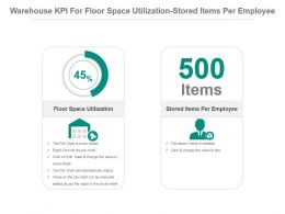 Warehouse Kpi For Floor Space Utilization Stored Items Per Employee Presentation Slide