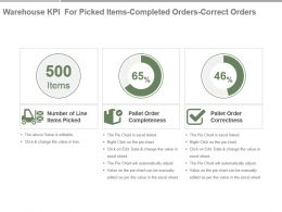 Warehouse Kpi For Picked Items Completed Orders Correct Orders Presentation Slide