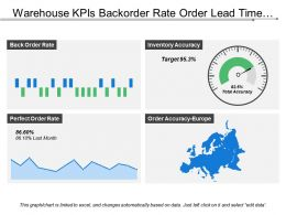 Warehouse Kpis Backorder Rate Order Lead Time Inventory Accuracy