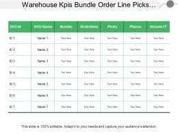 Warehouse Kpis Bundle Order Line Picks Pieces Volume Customer