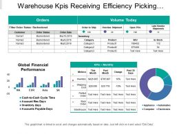 Warehouse Kpis Receiving Efficiency Picking Accuracy Backorder Rate Inventory