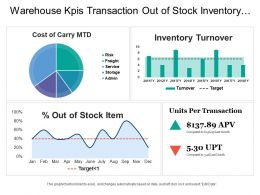 Warehouse Kpis Transaction Out Of Stock Inventory Return Carry Cost