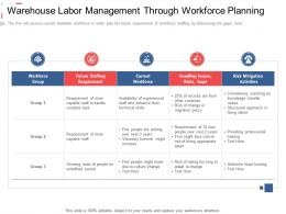 Warehouse Labor Management Through Workforce Planning Stock Inventory Management Ppt Topics