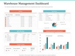 Warehouse Management Dashboard Implementing Warehouse Management System
