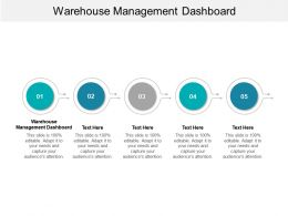Warehouse Management Dashboard Ppt Powerpoint Presentation Infographic Template Themes Cpb