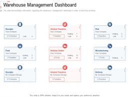 Warehouse Management Dashboard Slide Stock Inventory Management Ppt Diagrams