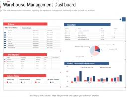 Warehouse Management Dashboard Stock Inventory Management Ppt Icons