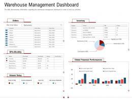 Warehouse Management Dashboard Warehousing Logistics Ppt Designs