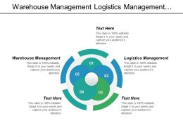 Warehouse Management Logistics Management Enterprise Architecture Distribution Management Cpb