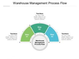 Warehouse Management Process Flow Ppt Powerpoint Presentation Slides Good Cpb