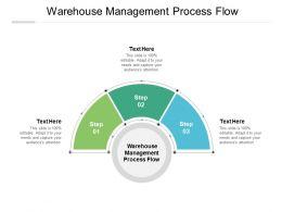 Warehouse Management Process Flow Ppt Powerpoint Presentation Slides Good Cpb