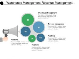 Warehouse Management Revenue Management Data Management Portfolio Management Cpb