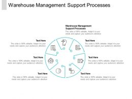Warehouse Management Support Processes Ppt Powerpoint Presentation Infographic Template Slide Cpb