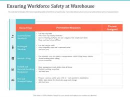 Warehouse Management System Ensuring Workforce Safety At Warehouse Implementing