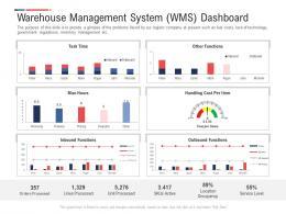 Warehouse Management System WMS Dashboard Inbound Outbound Logistics Management Process