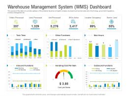 Warehouse Management System Wms Dashboard Service Logistics Management Optimization Ppt Grid