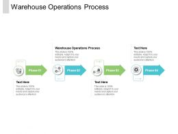 Warehouse Operations Process Ppt Powerpoint Presentation Model Styles Cpb