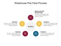 Warehouse Pick Pack Process Ppt Powerpoint Presentation Infographic Template Infographics Cpb