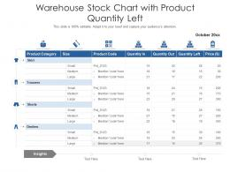 Warehouse Stock Chart With Product Quantity Left