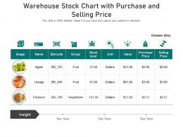 Warehouse Stock Chart With Purchase And Selling Price