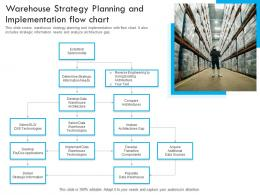 Warehouse Strategy Planning And Implementation Flow Chart