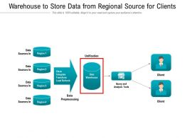 Warehouse To Store Data From Regional Source For Clients