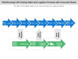 Warehousing Call Closing Sales And Logistics Process With Icons And Boxes