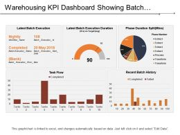 Warehousing Kpi Dashboard Showing Batch Execution And Task Flow
