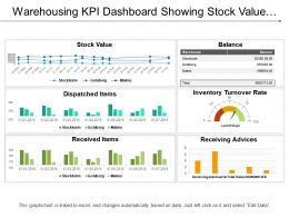 Warehousing Kpi Dashboard Showing Stock Value And Dispatched Items