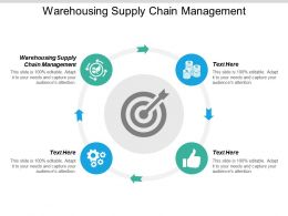 Warehousing Supply Chain Management Ppt Powerpoint Presentation Gallery Introduction Cpb