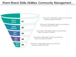 Warm Brand Skills Abilities Community Management Operations Management