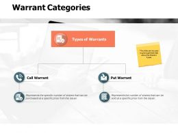 Warrant Categories Communication Ppt Powerpoint Presentation Professional Graphics Template