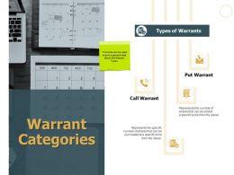 Warrant Categories Ppt Powerpoint Presentation File Designs Download