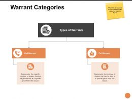 Warrant Categories Ppt Powerpoint Presentation Ideas Master Slide