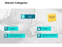Warrant Categories Ppt Powerpoint Presentation Show Pictures