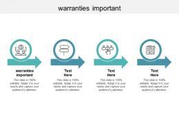 Warranties Important Ppt Powerpoint Presentation Portfolio Example Introduction Cpb