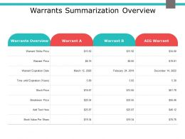 Warrants Summarization Overview Compare Ppt Powerpoint Slides