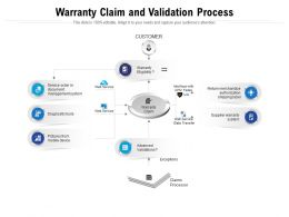Warranty Claim And Validation Process