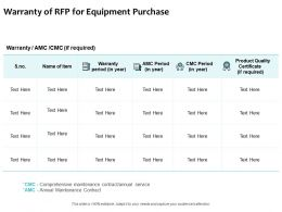 Warranty Of RFP For Equipment Purchase Ppt Powerpoint Presentation Icon Portfolio