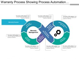 Warranty Process Showing Process Automation And Process Streamline