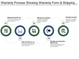 Warranty Process Showing Warranty Form And Shipping