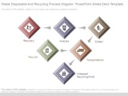 Waste Disposable And Recycling Process Diagram Powerpoint Slides Deck Template